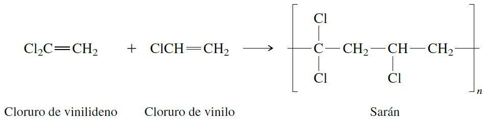 Nomenclatura Y Clasificación De Los Polímeros Ciencia Y Diseño